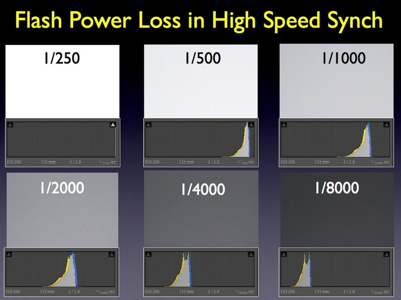 HHS Power Loss.001